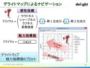 デライトマップによるナビゲーション