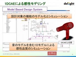1DCAEによる感性モデリング
