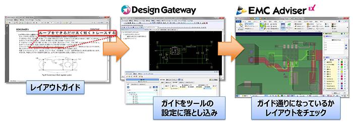 基板設計や検図でのレイアウトチェックを簡単かつ効率的に実施