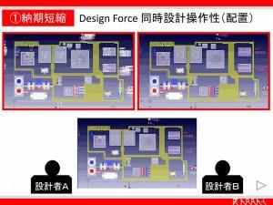 Design Force 同時設計操作性(配置)