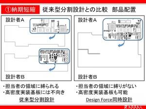 従来型分割設計との比較 部品配置