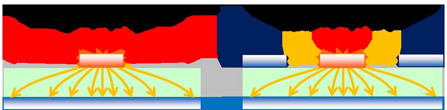 基板断面の電気力線イメージ