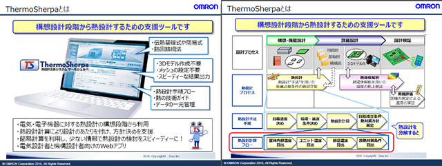 ThermoSherpaとは