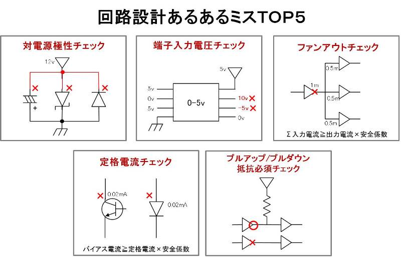 回路設計あるあるミスTOP5