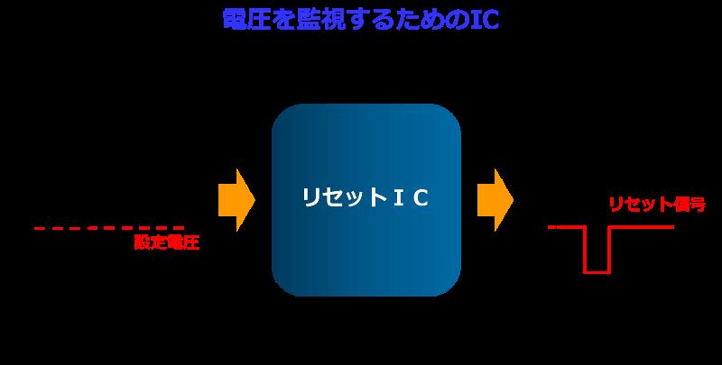 リセットICの動作