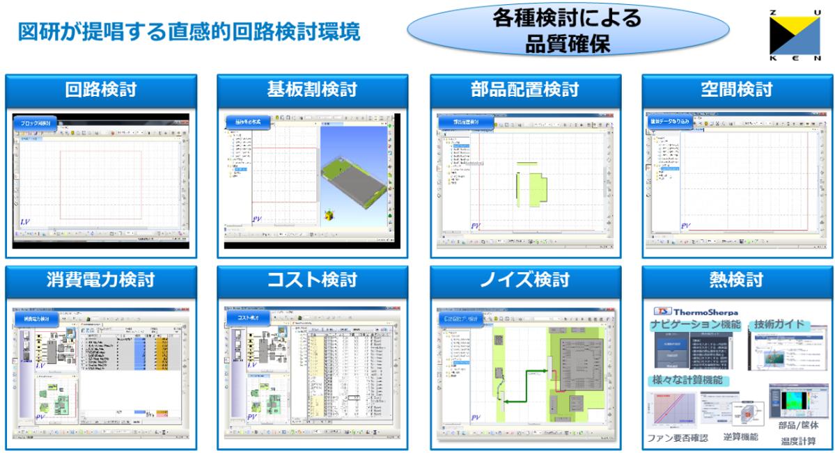 直感的回路検討環境その2 ~各種検討による品質確保~
