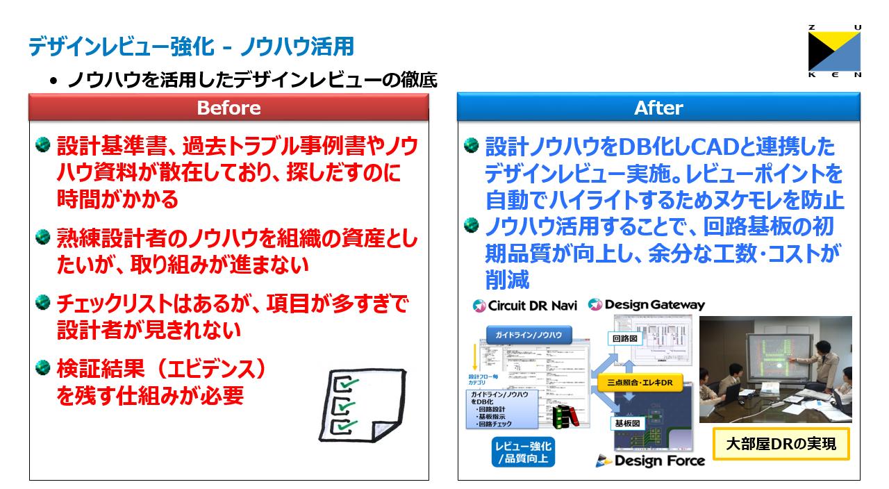 「効率化されたデザインレビュー」導入のBefore / After