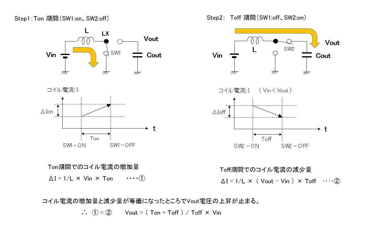 昇圧DC/DCコンバータの動作解析