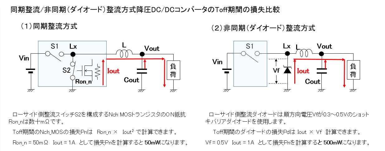 同期/非同期(ダイオード)整流方式降圧DC/DCコンバータの Toff期間の損失比較