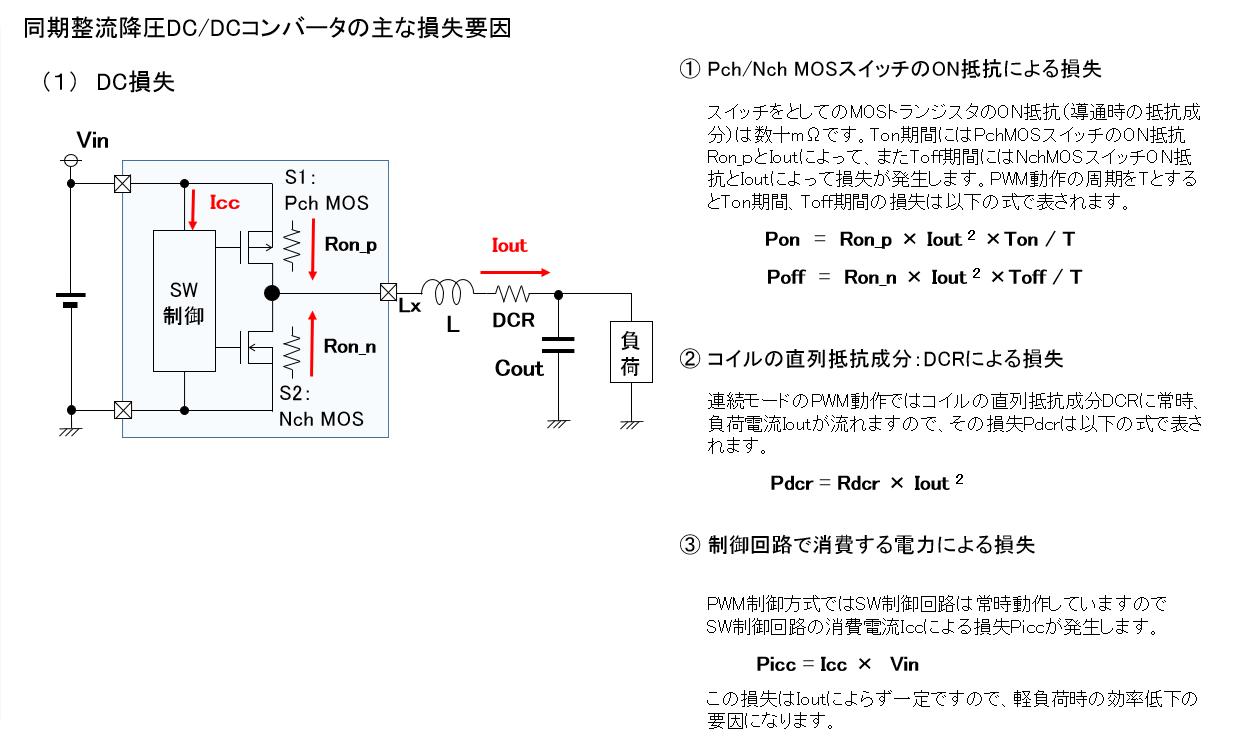 同期整流降圧DC/DCコンバータの主な損失要因(DC損失)