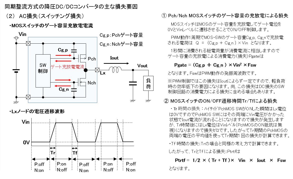 同期整流降圧DC/DCコンバータの主な損失要因(AC損失)