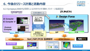 <br />【ZIW2018】CR-8000 Design Force ロードマップ Part.3<br />半導体/パッケージ/基板協調設計<br /><br />