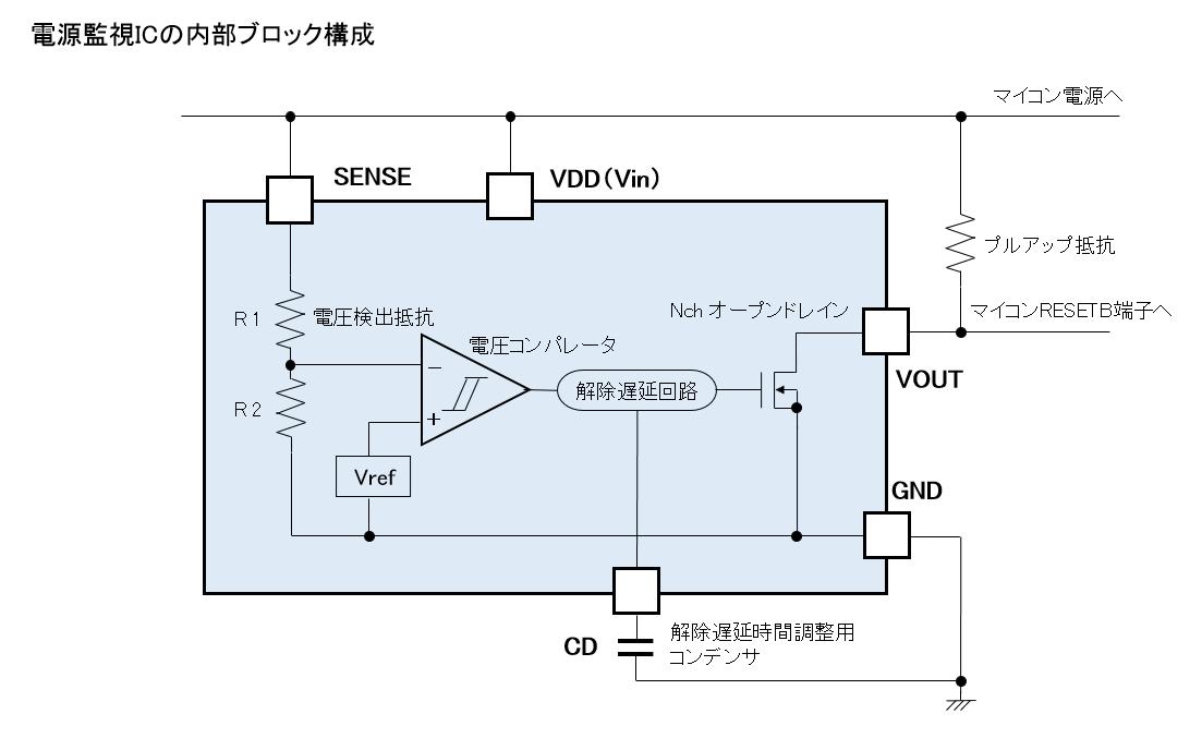 電源監視ICの内部ブロック構成