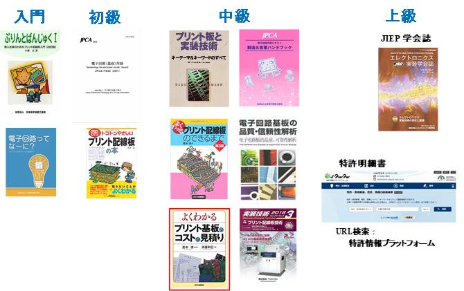 現在入手できる日本語の参考図書