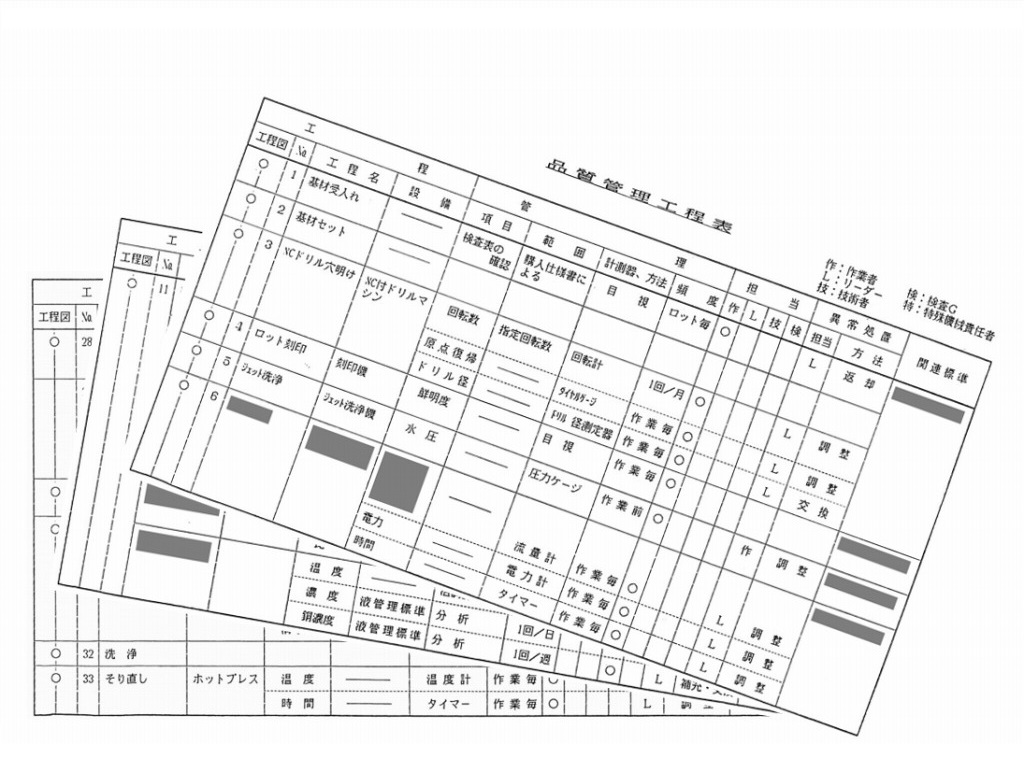 プリント基板メーカのQC管理工程図の表記事例