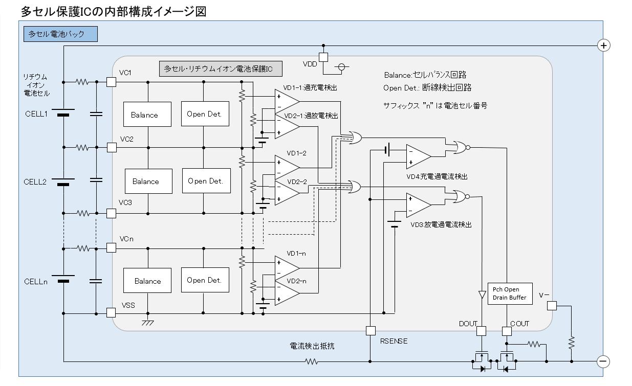 多セル保護ICの内部構成イメージ図