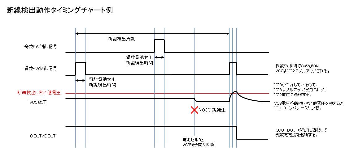 断線検出動作タイミングチャート例