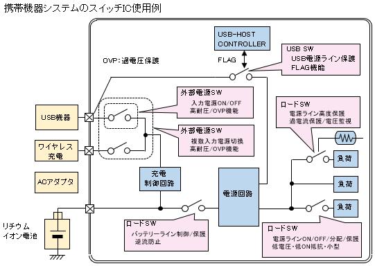 携帯機器システムのスイッチIC使用例