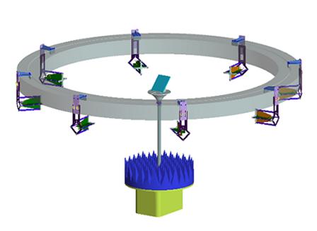 フェージングエミュレータ型システムのイメージ図