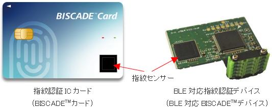 指紋認証ICカード(左) と BLE対応指紋認証デバイス(右)