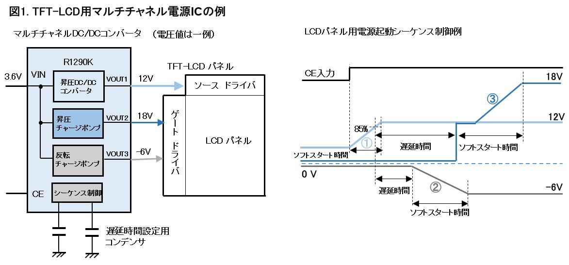TFT-LCD用マルチチャネル電源ICの例