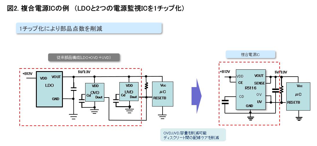 複合電源ICの例
