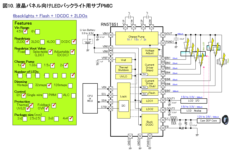液晶パネル向けLEDバックライト用サブPMICの例