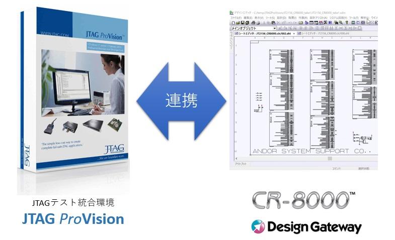 JTAG ProVisionとDesign Gatewayの連携