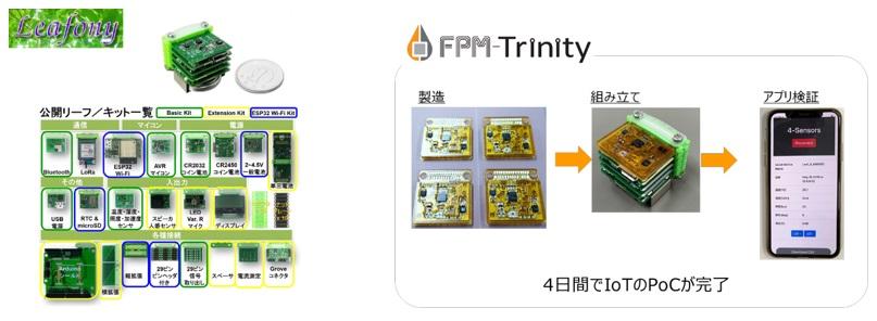 CR-8000 Design Forceを使ったFPM-Trinity用の3Dデザインへのコンバート