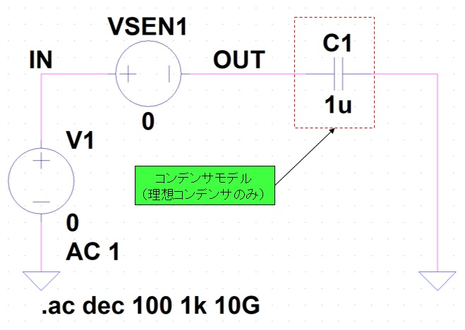 理想コンデンサモデルのシミュレーション回路