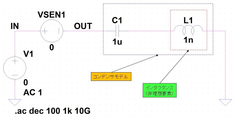 理想コンデンサにインダクタンスを追加したコンデンサモデル