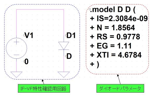 ダイオードIF-VF特性測定用回路とダイオードパラメータ