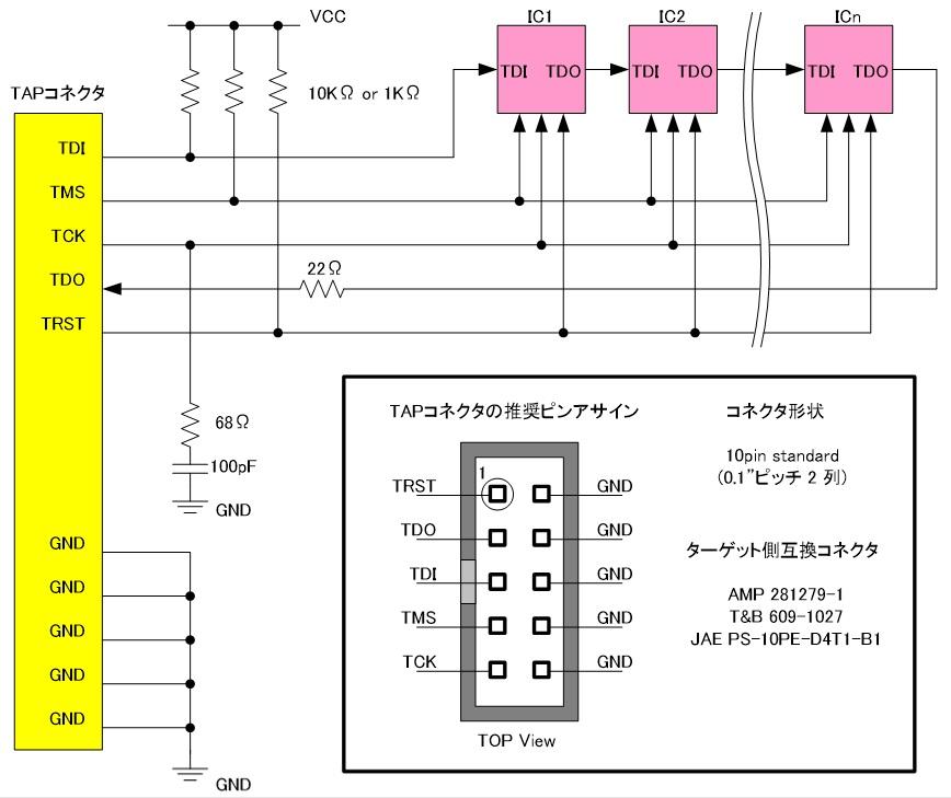 JTAG信号の基本回路