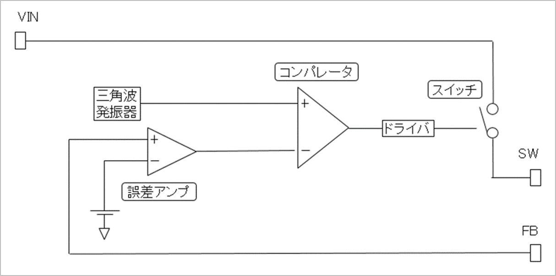 降圧型DC/DC コンバータ制御回路