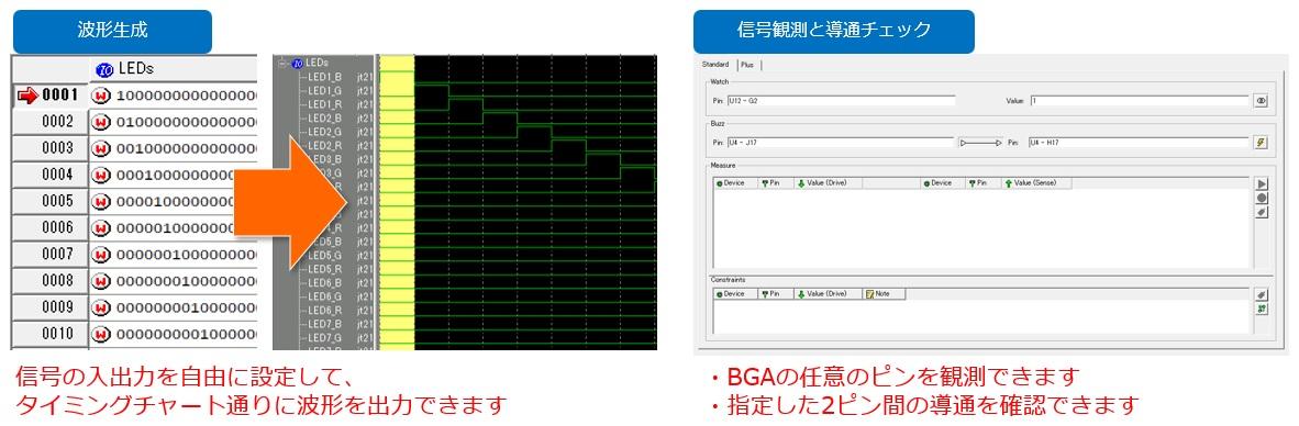 JTAG ProVisionの波形生成と導通チェック機能