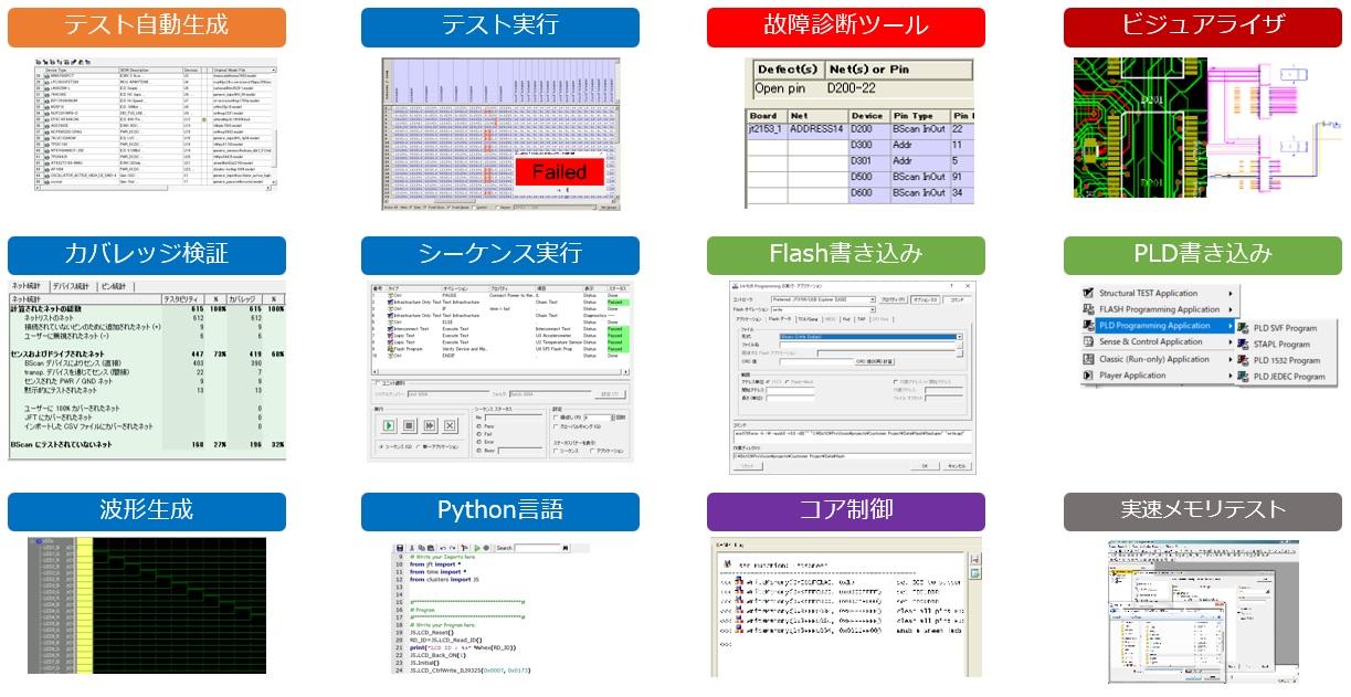 JTAG ProVisionの豊富なテストとデバッグ機能