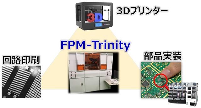fpt-trinity_01.jpg