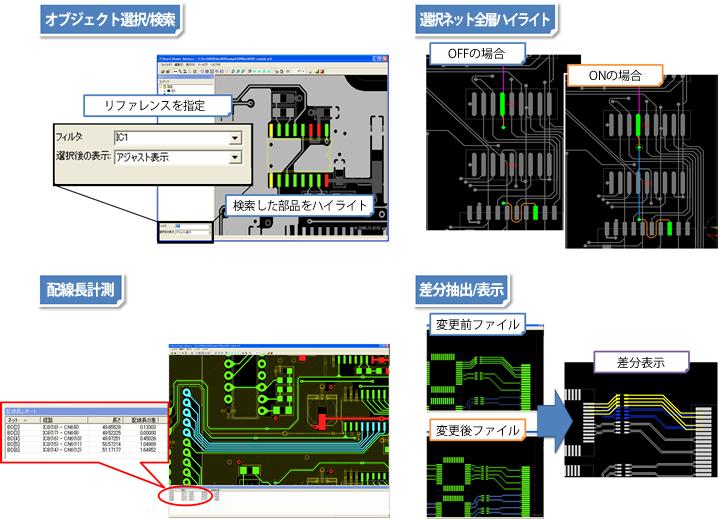 Board Viewer Advance データ参照系機能