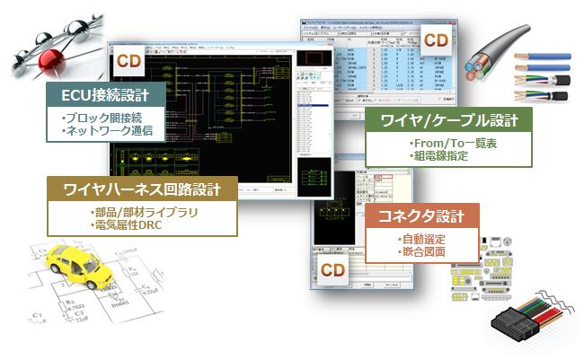 Calbling Designer イメージ