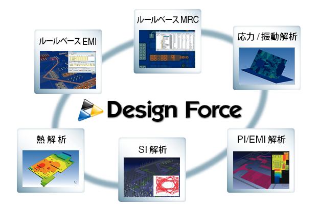 Design Force と各種解析ツールとのインテグレーション