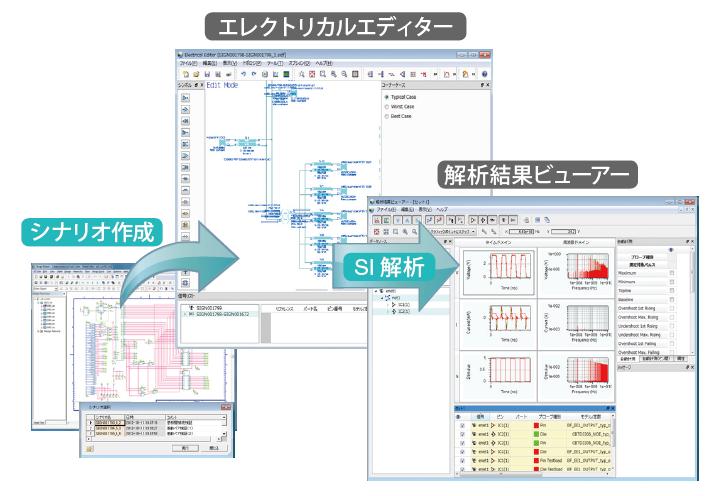 回路設計段階におけるプリレイアウトSI検証