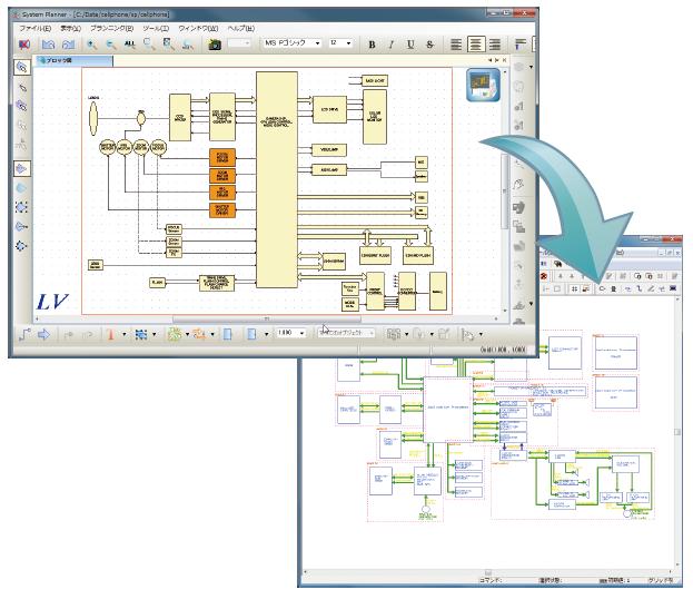構想設計ツール System Plannerとの連携