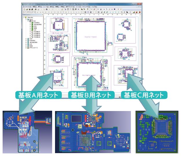 システム回路図から、複数基板のネットリストを出力