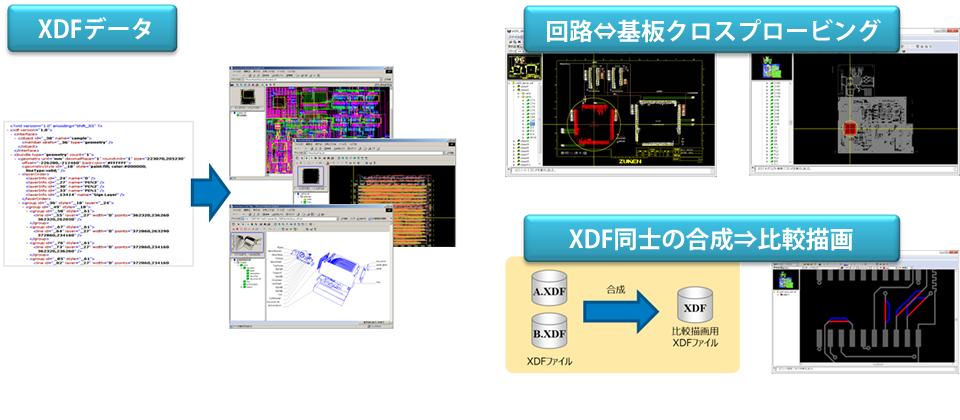 XDF 活用イメージ