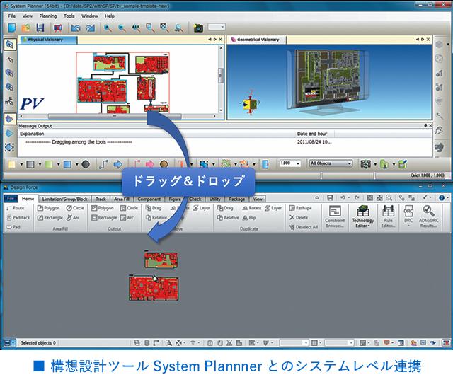 構想設計ツール System Plannner との連携