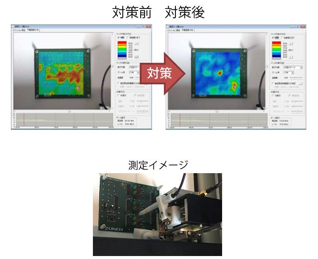 近傍電磁界測定のイメージ